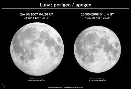 luna_perigeo_apogeo_1