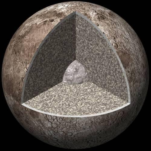 luna-nucleo