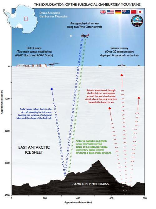 antartico-cordillera