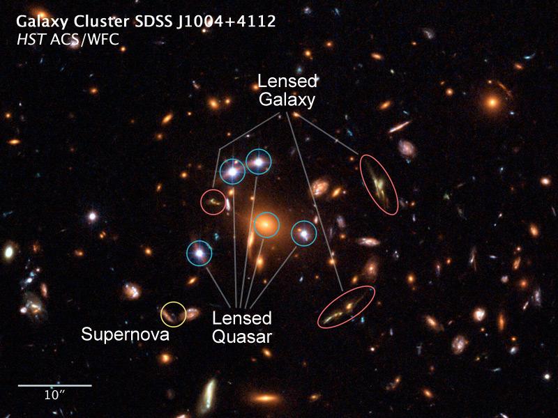 cluster-galaxias