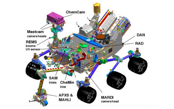 curiosity-rover-science-instruments