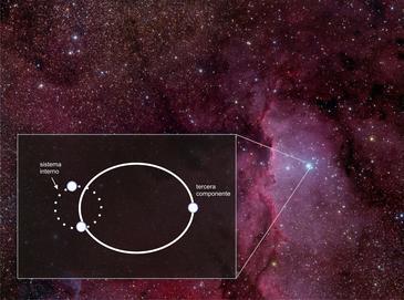 El sistema HD 150136. / Marco Lorenzi (Glittering Lights).